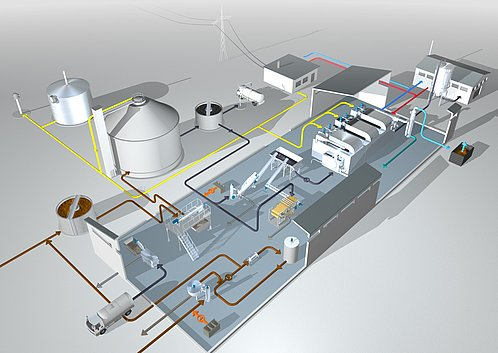 Click on the image to get a detailed, interactive view with additional information and links.